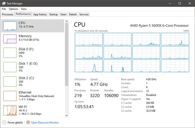 AMD Ryzen 5 5600X overclocked at 4.8 GHz