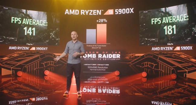 AMD Ryzen 9 5900X benchmark performance in Shadow of the Tomb Raider
