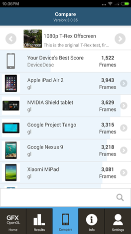 Android, Benchmark, apps, GFXBench GL