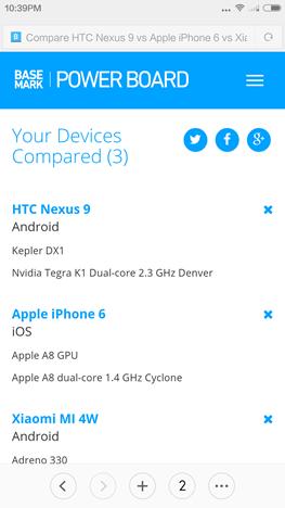 Android, Benchmark, apps, Basemark OS II