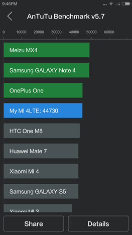 Android, Benchmark, apps, AnTuTu