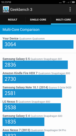 Android, Benchmark, apps, Geekbench 3