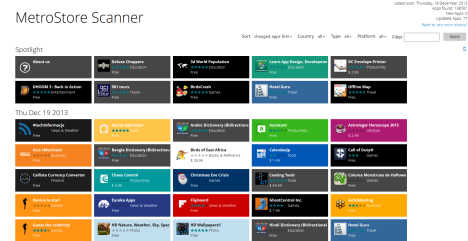 Windows Store, MetroStore Scanner, apps, countries, information