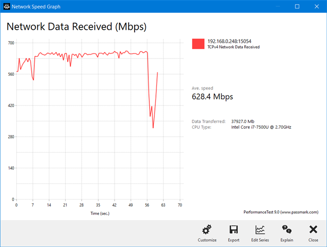 TP-Link Archer AX6000 - A Wi-Fi transfer on the 5 GHz band