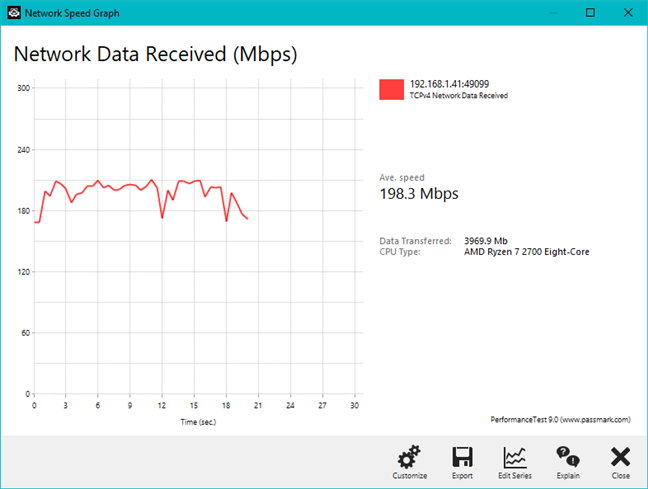 Results from PassMark Advanced Network Test