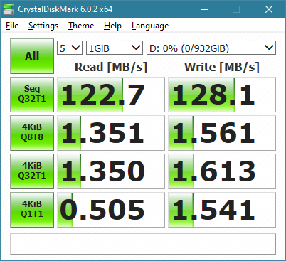 Benchmark results obtained by the ASUS FX HDD in CrystalDiskMark