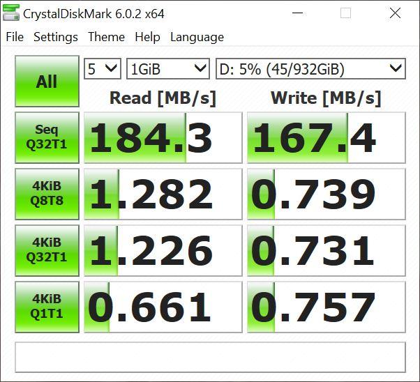ASUS Mini PC ProArt PA90 - CrystalDiskMark score