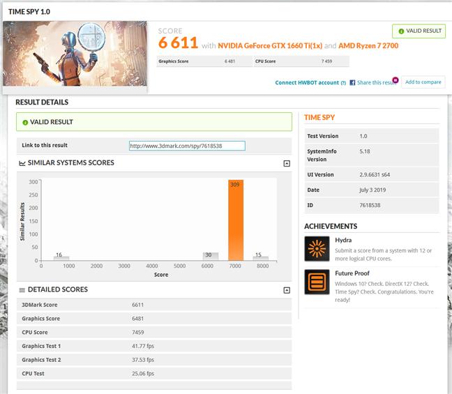 Benchmark results in 3DMark Time Spy