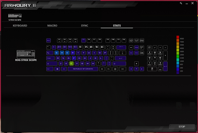 The statistics recorded by ASUS ROG Armoury II