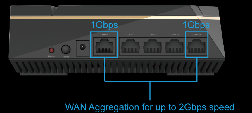 ASUS RT-AX92U - the ports on the back