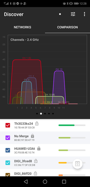 NetSpot for Android