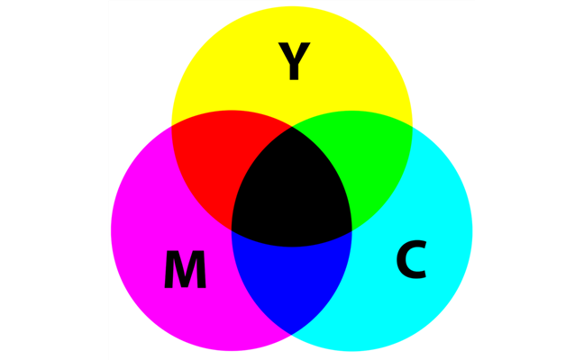 The CMY color model