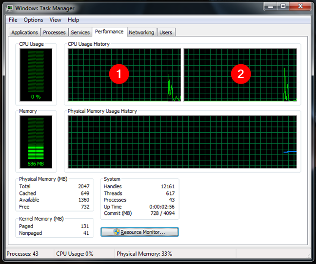 The Task Manager showing how many cores your CPU has, in Windows 7