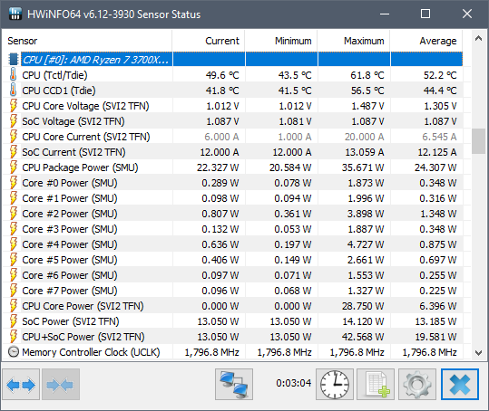 See all the details about the processor inside your PC, using the HWiNFO app