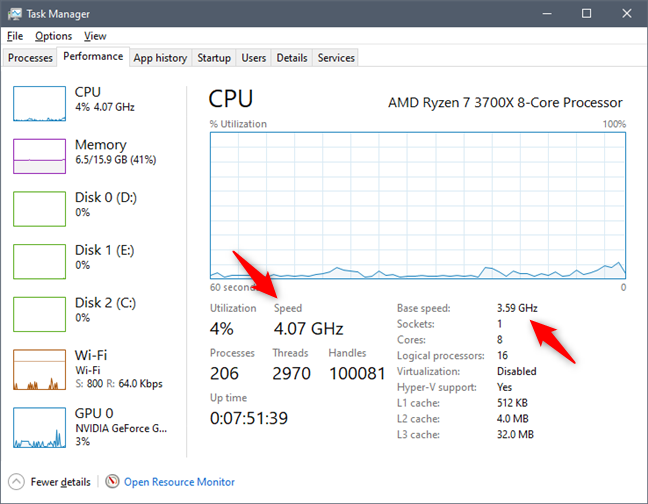 See the base and real-time speed of the processor, using Task Manager