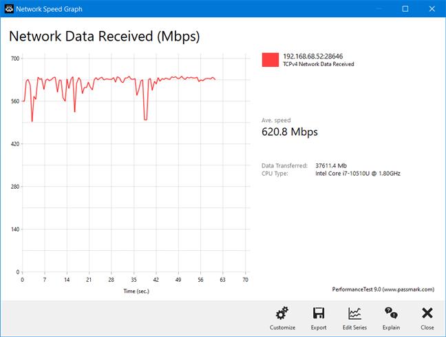 TP-Link Deco X20 - wireless transfer on Wi-Fi 5