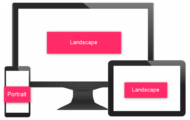 Different screens with different display orientations