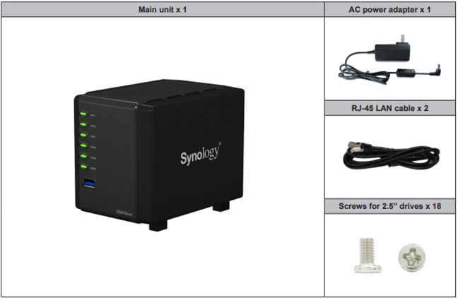 Synology DiskStation DS419slim: what is inside the box