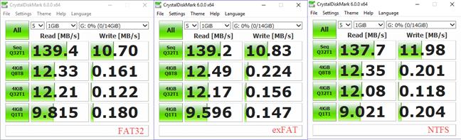 FAT32, exFAT, NTFS
