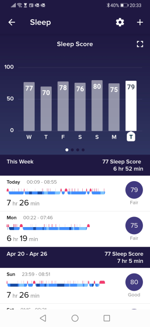 The Sleep data shown by Fitbit
