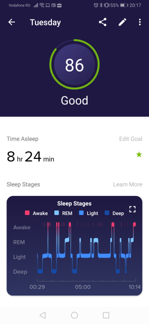 The Sleep Score calculated by Fitbit