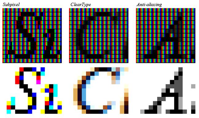 Subpixel, ClearType, Anti-aliasing