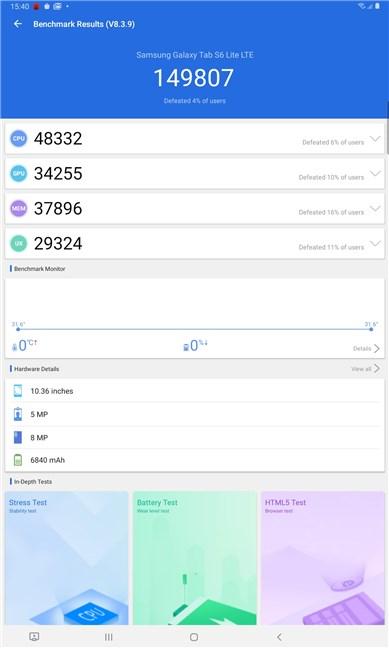 Samsung Galaxy Tab S6 Lite: AnTuTu benchmark results