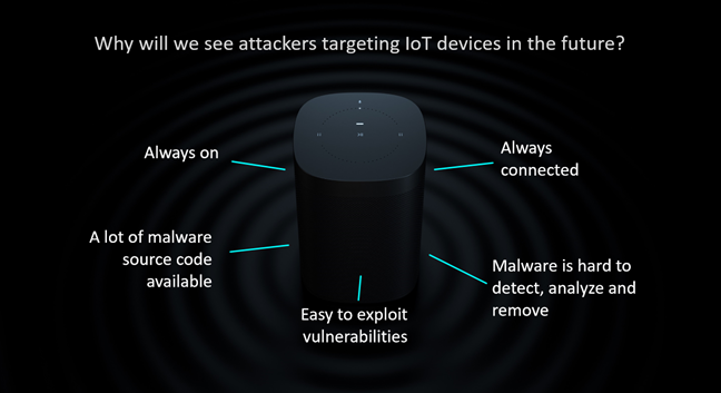 Why attackers are targeting IoT devices