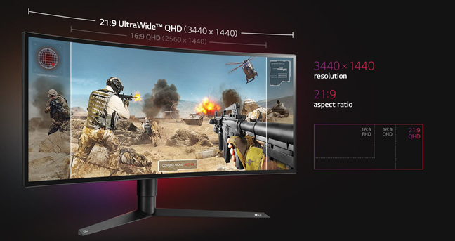 The pixel area available on the LG 34GK950G