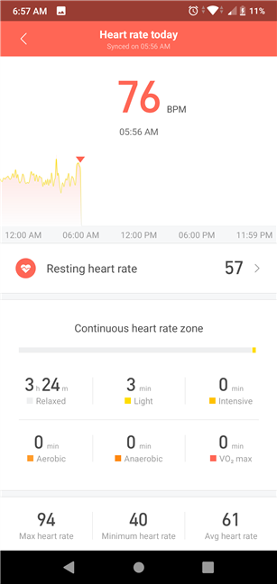 Details about the measured heart rate shown in the Mi Fit app