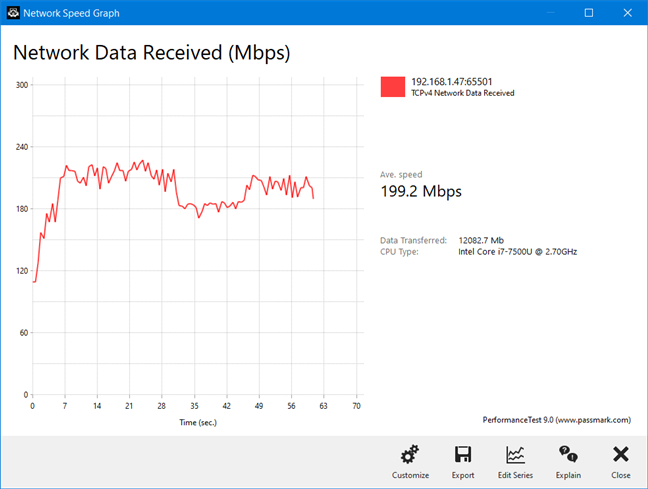 NETGEAR Nighthawk AX4 - wireless transfer on the 5 GHz band