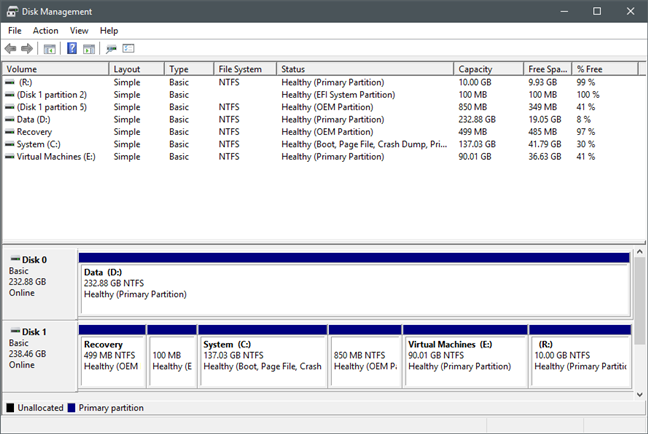 Multiple partitions displayed in Disk Management