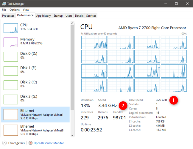 Monitoring an AMD Ryzen 7 2700 CPU with Task Manager
