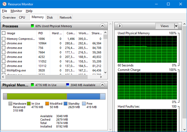 The Memory tab in Resource Monitor