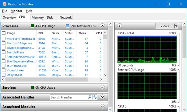 CPU tab in Resource Monitor