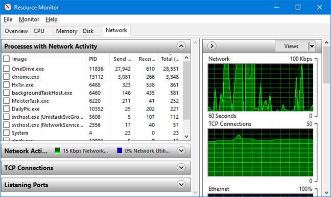 The Network tab in Resource Monitor