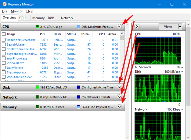 Open and close the sections on the Overview tab in Resource Monitor