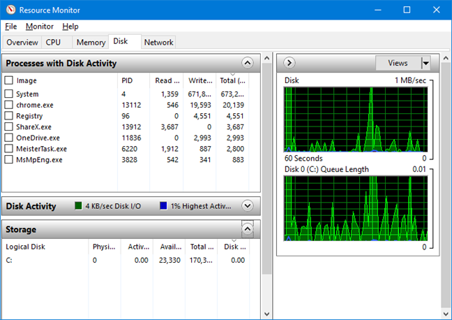 The Disk tab in Resource Monitor
