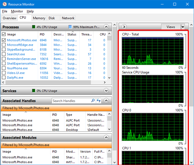 CPU graphs in Resource Monitor