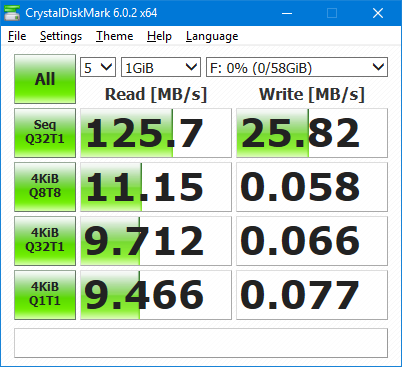 CrystalDiskMark results with write caching enabled