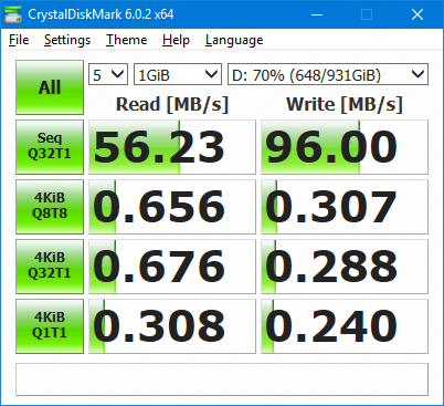 CrystalDiskMark results with write caching disabled