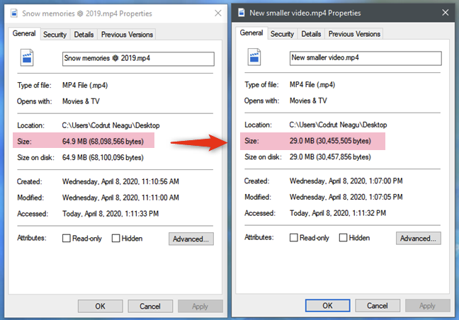 The converted video file is smaller than the original video