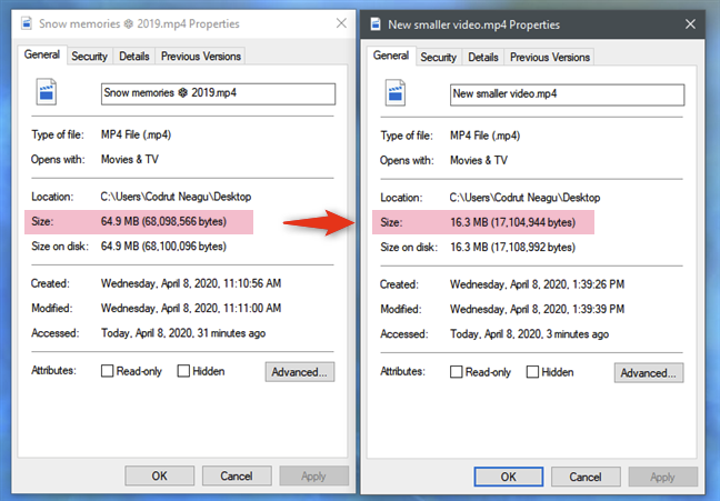 The compressed video file is smaller than the original video