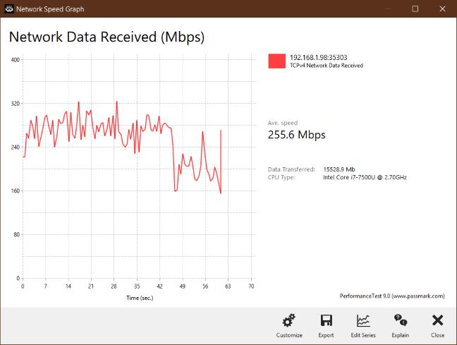 5GHz wireless transfer managed by Synology MR2200ac