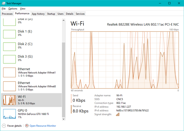 The Wi-Fi network section from the Task Manager
