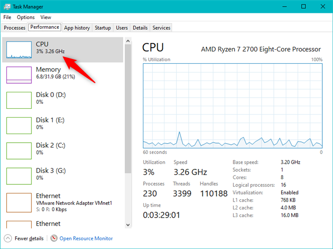 The CPU section from Task Manager's Performance tab
