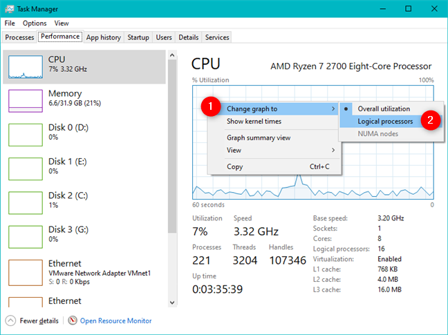 Task Manager can show the logical processors of the CPU