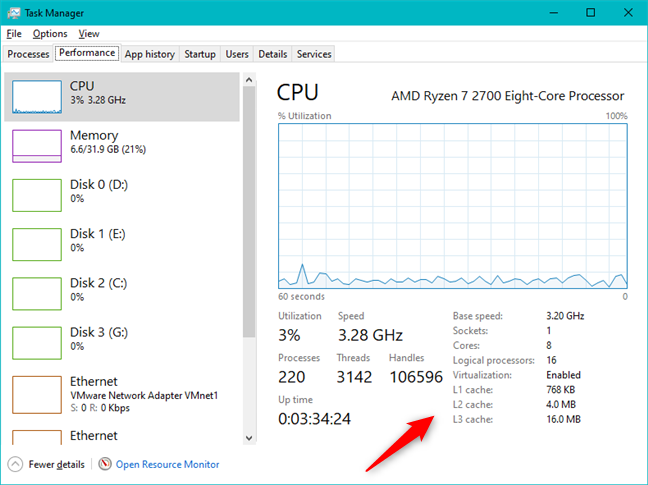 Task Manager - Details about the processor