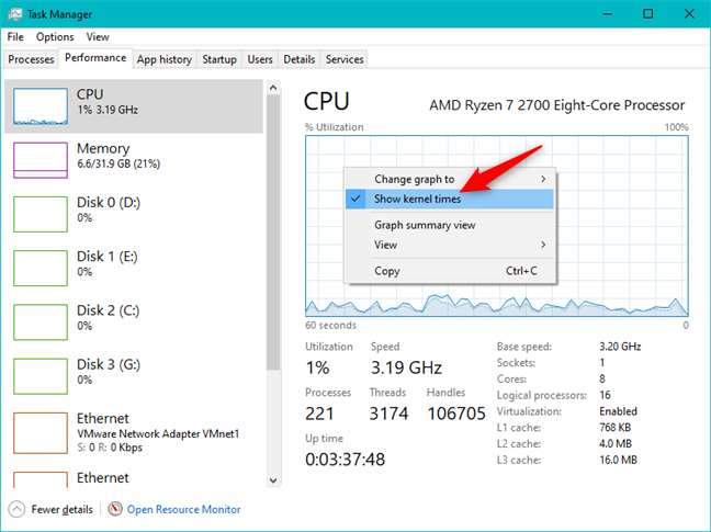 Task Manager allows the user to see the kernel times of the processor