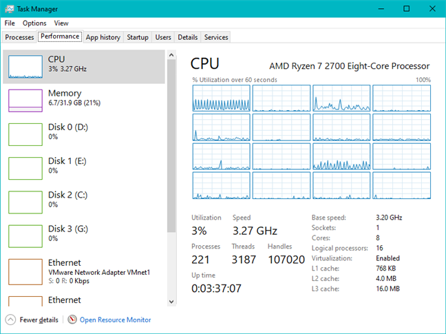 The Task Manager can show graphs for each of the CPU's logical processors